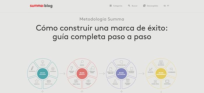 Blogs para diseñadores gráficos